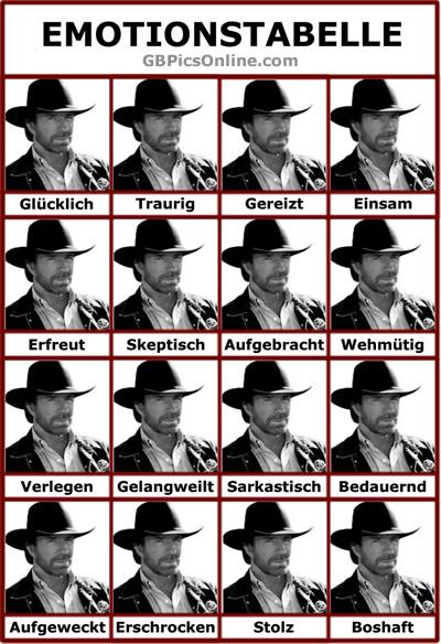 Chuck Norris bild 1